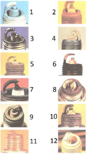 Capire l'efficienza del motore dal colore delle candele