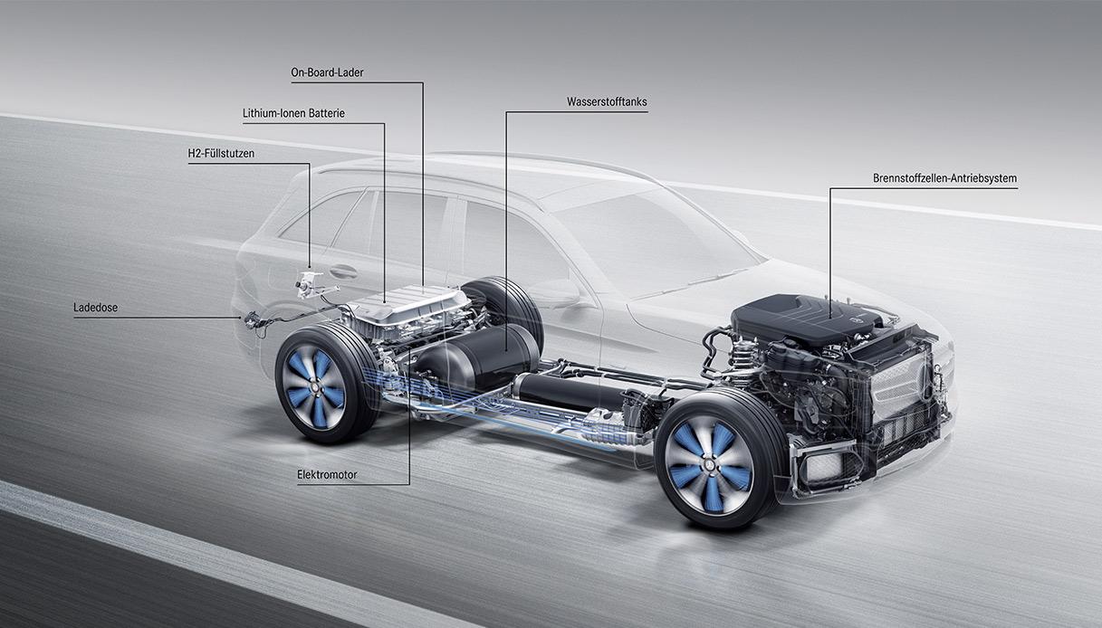 Mercedes GLC F-Cell - Schema meccanico